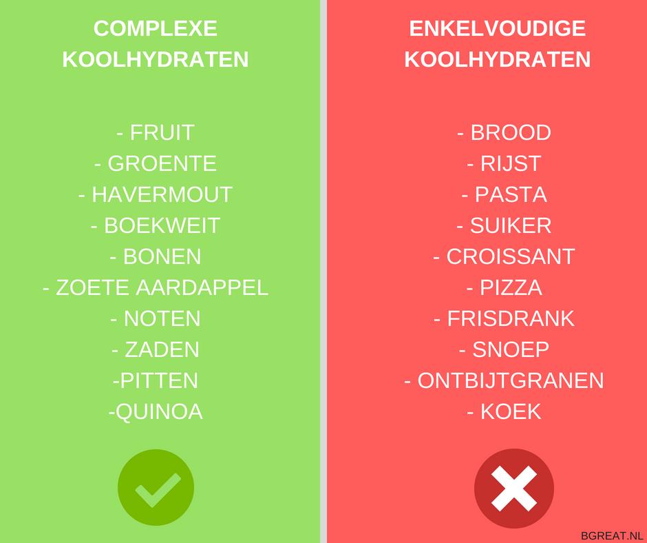beste koolhydraatarm dieet